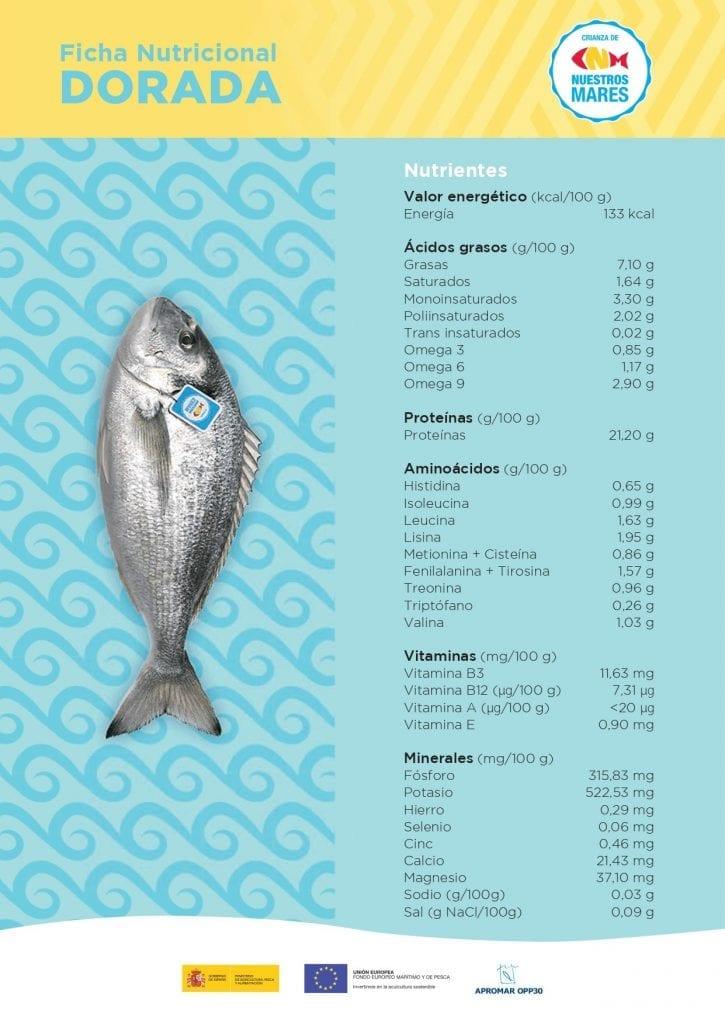 dorada pescados de acuicultura