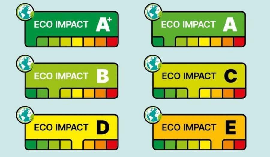 Nueva etiqueta ecológica